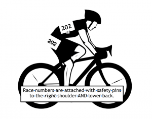 Race number instructions